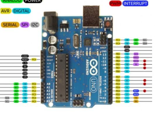 Arduino Uno R3 Dip Klon